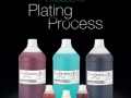 Galvanic Products